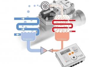 superstatic-470-3 RHI Compliant Heat Meter